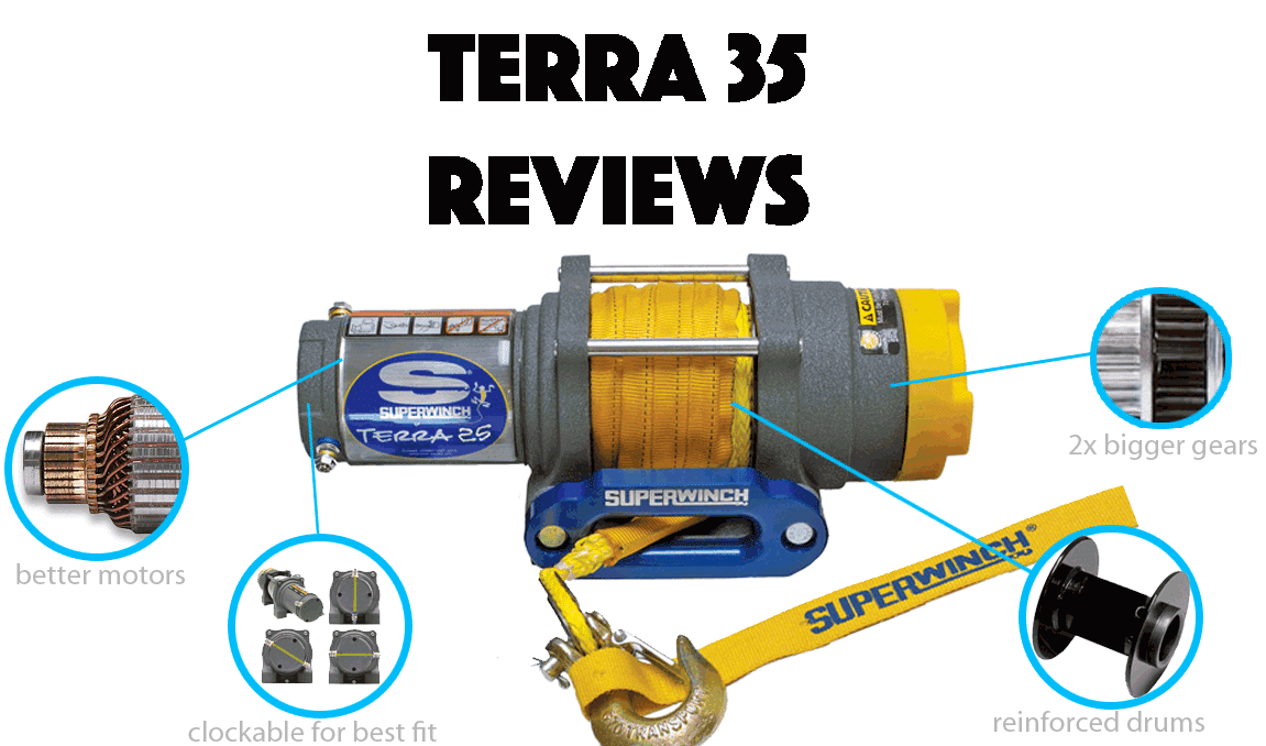 Terra 35 Reviews